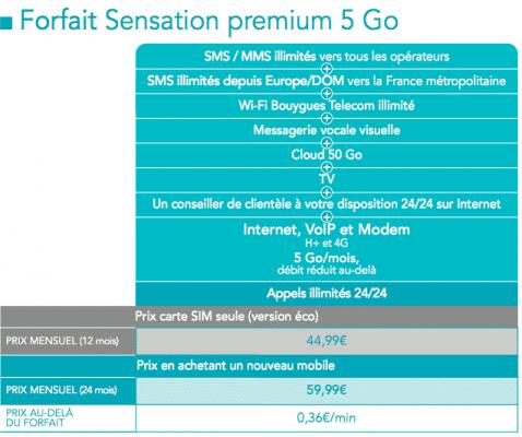 Le forfait Sensation Premium de Bouygues Telecom