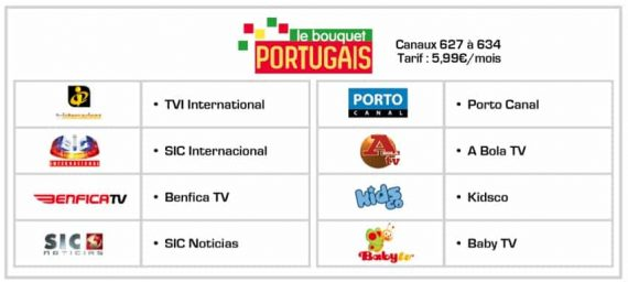 Freebox TV - Bouquet Portugal