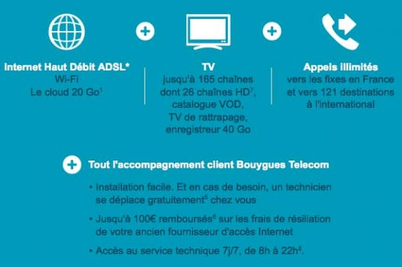 Bouygues Telecom Bbox - Détails de l'offre