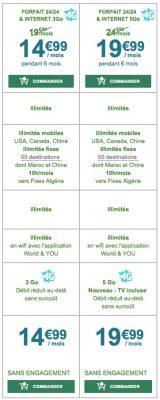 B&You : promotion sur les forfaits 4G