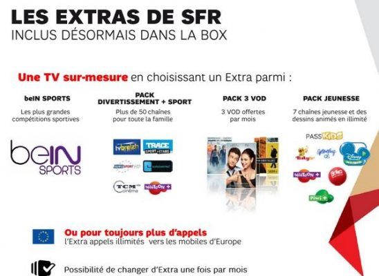 La Box Home de SFR (extras)