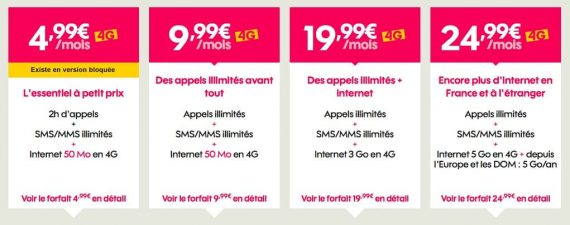 Sosh : tarifs (mobile)