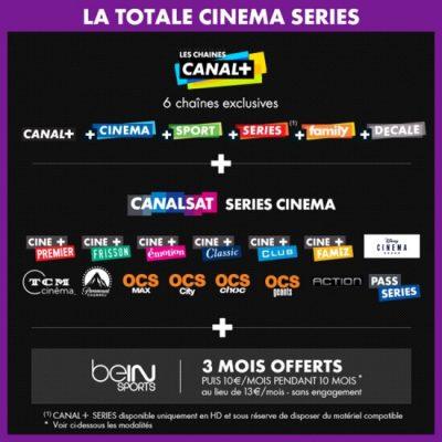 Vente privée CANAL+ / Canalsat : La Totale Cinéma Séries (décembre 2015)