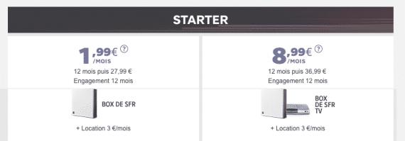 Vente showroomprivé (ADSL) : tarifs indiqués sur le site de SFR lors d'une tentative d'abonnement