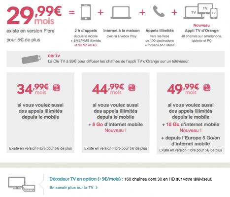 Sosh : tarifs mobile + Livebox (avril 2016)
