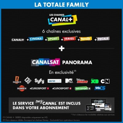 CANAL - La Totale Family
