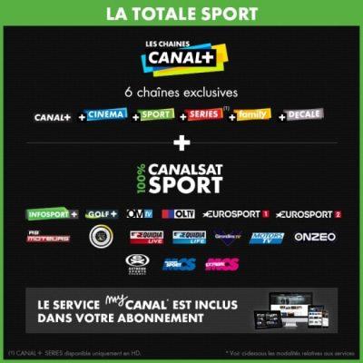 CANAL - La Totale Sport