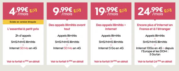 Sosh : tarifs mobile (juin 2016)