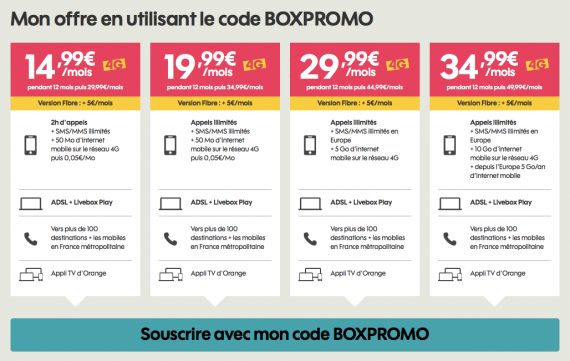 Sosh : tarifs mobile + Livebox (promotion rentrée 2016)