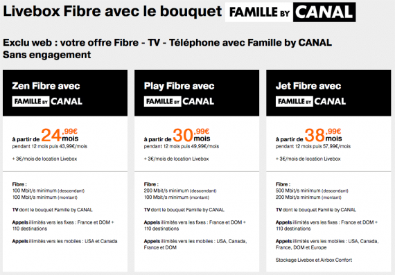 Orange : Livebox Fibre avec bouquet TV by CANAL (tarifs)