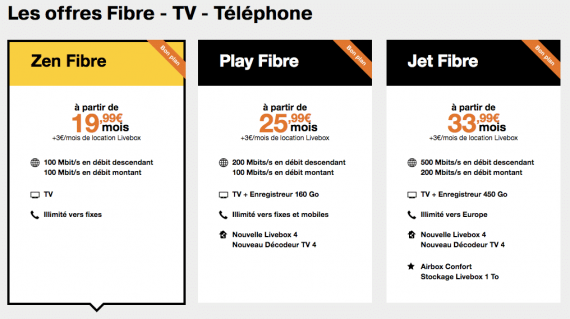 Orange : tarifs promotionnels Livebox fibre (Noël 2016)