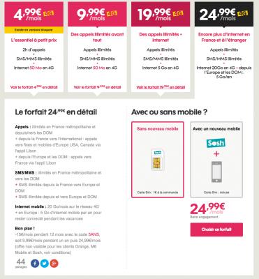 Sosh : forfait mobile 20 Go (décembre 2016)