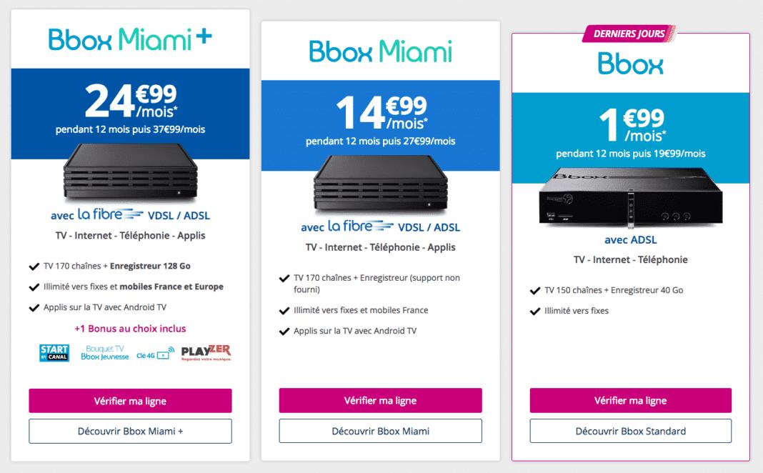 Bouygues telecom la bbox miami partir de 17 99 euros for Bouygues telecom dreux