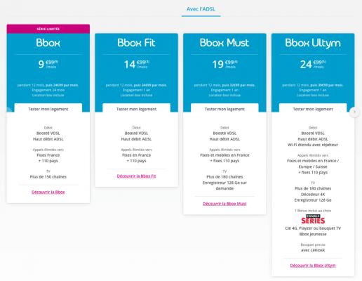 Bouygues Télécom : gamme BBox ADSL (juillet 2019)