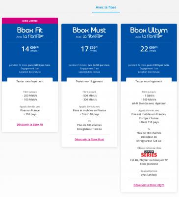 Bouygues Télécom : gamme BBox fibre optique (juillet / août 2019)