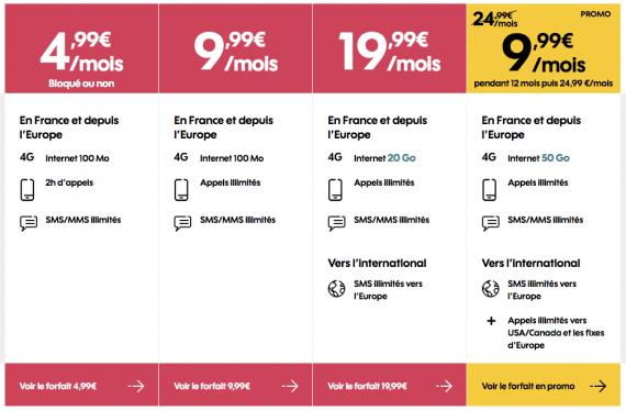 Sosh : gamme des forfaits mobiles en promotion (août 2019)