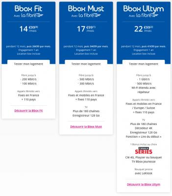 Bouygues Télécom : gamme BBox fibre optique FTTH (septembre / octobre 2019)
