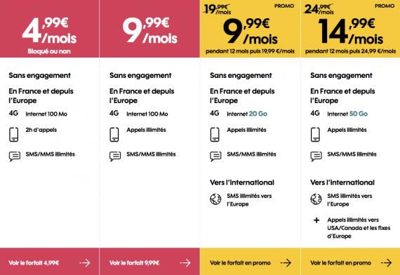 Sosh : gamme des forfaits mobile en promotion (octobre 2019)