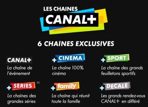 CANAL+ : les 6 chaînes