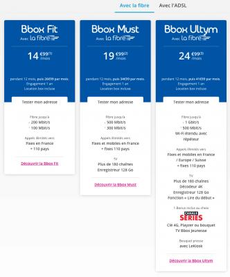 Bouygues Télécom : gamme BBox fibre optique FTTH (Noël 2019)