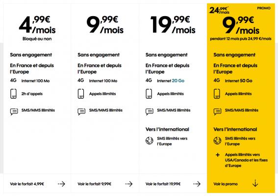 Sosh : gamme des forfaits mobile en promotion (novembre / décembre 2019)