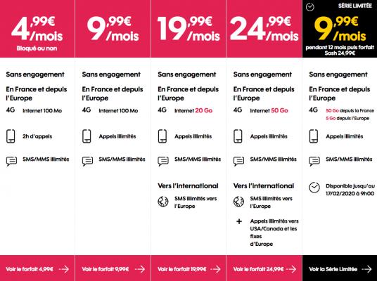 Sosh : gamme des forfaits mobile en promotion (janvier / février 2020)