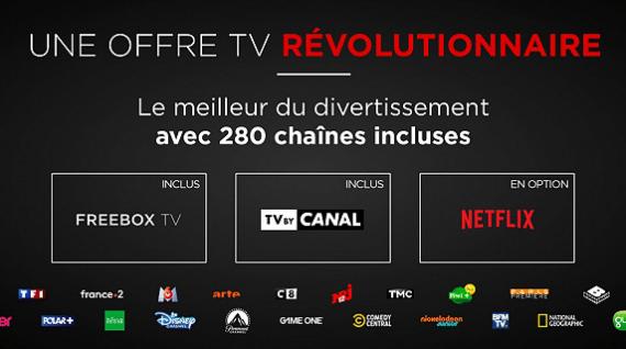 Free : vente privée Freebox Révolution avec bouquet TV by CANAL (février / mars 2020)