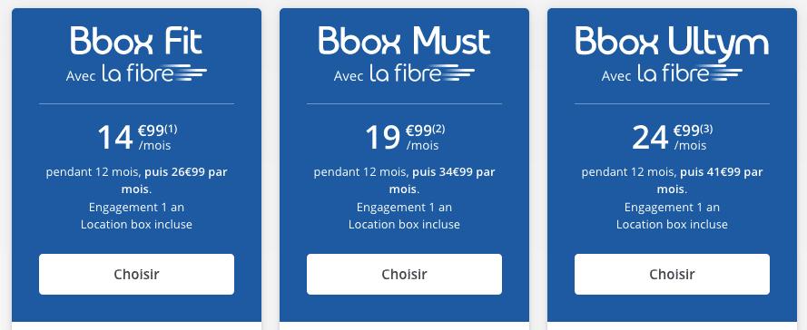 Bouygues Télécom : gamme BBox fibre optique FTTH (mars 2020)