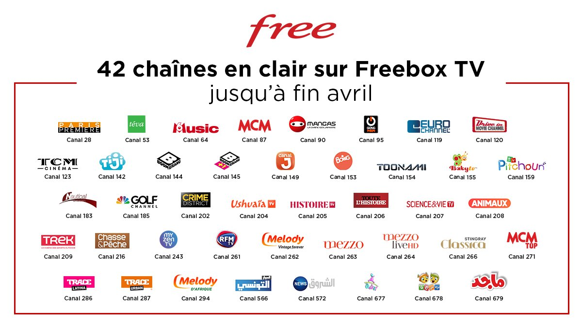 Free (Freebox) : chaînes offertes à l'occasion de l'épidémie du coronavirus COVID-19 (avril 2020)