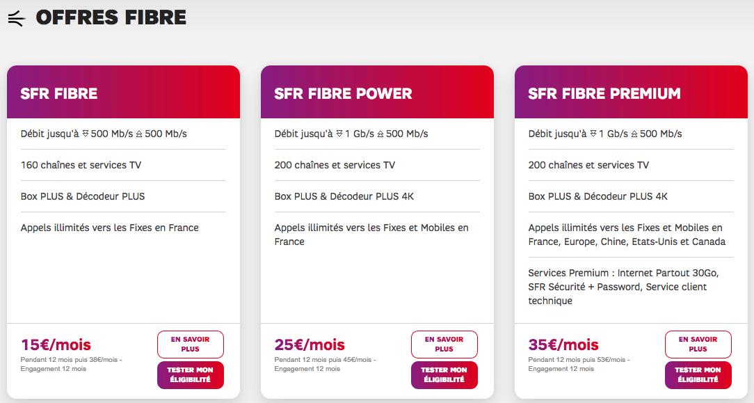 SFR : gamme box fibre optique FTTH (avril / mai 2020)