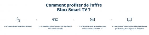 Bouygues Telecom : livraison de la Bbox Smart TV de Samsung