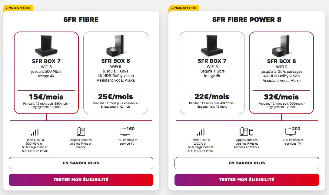 SFR : gamme box internet fibre optique (Black Friday décembre 2020)