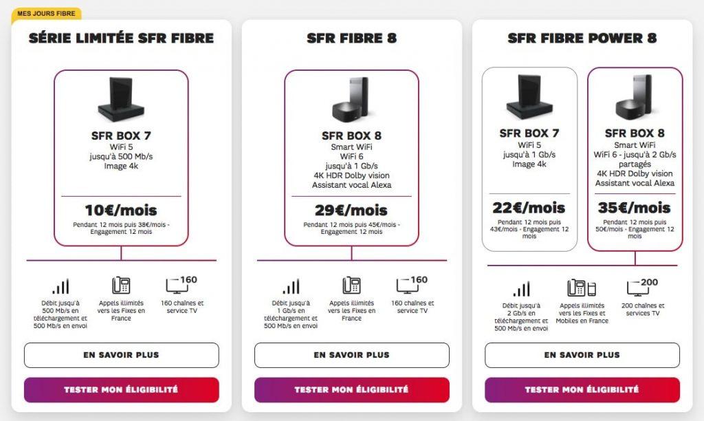 SFR : gamme box internet fibre en promotion (août 2021)